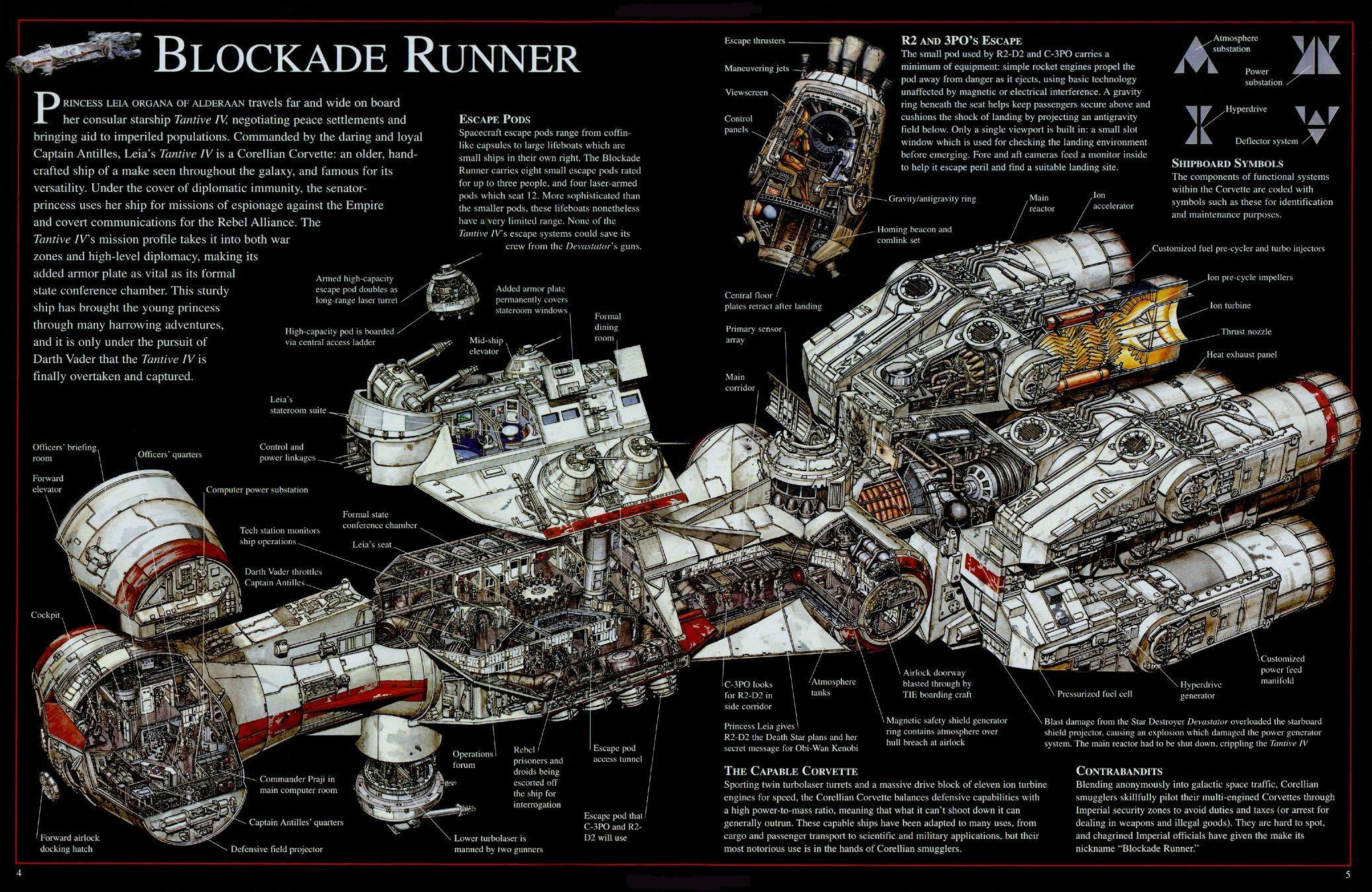 160743833283 likewise U S S Defiant Bridge 110906635 as well Enterprise NX 01 Armory 489665320 moreover Firefly Serenity Cutaway Poster Set besides Category Danube class. on deep space nine floor plans